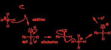 CHM 331 : General Organic Chemistry